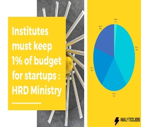 Institutes must keep 1% of budget for startups : HRD Ministry