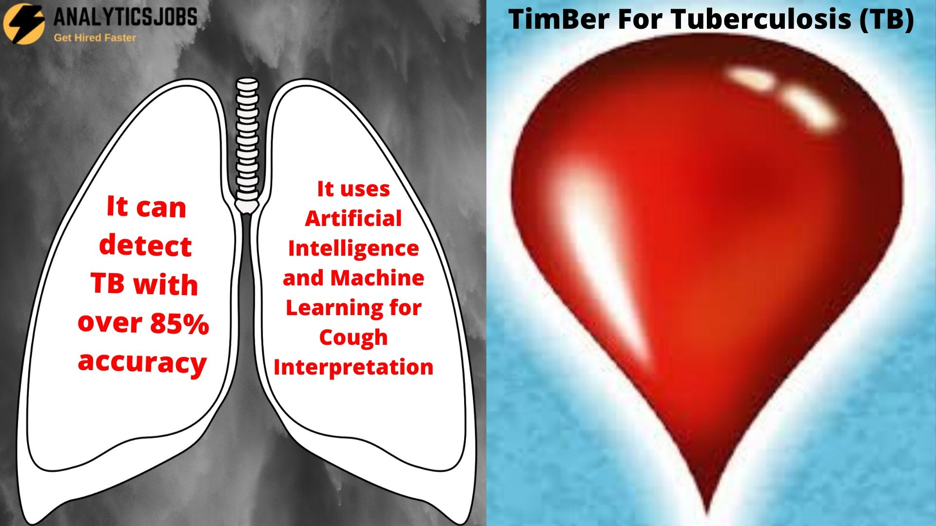 TimBer For Tuberculosis (TB) an application detecting Tuberculosis by listening the sound of your cough